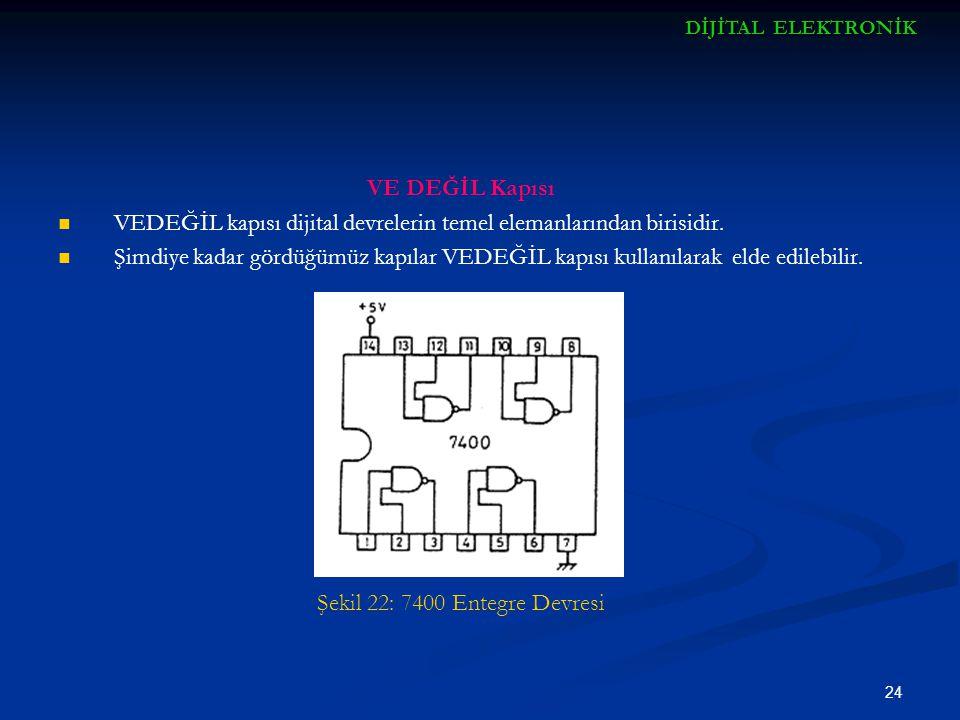 24 VE DEĞİL Kapısı VEDEĞİL kapısı dijital devrelerin temel elemanlarından birisidir. Şimdiye kadar gördüğümüz kapılar VEDEĞİL kapısı kullanılarak elde