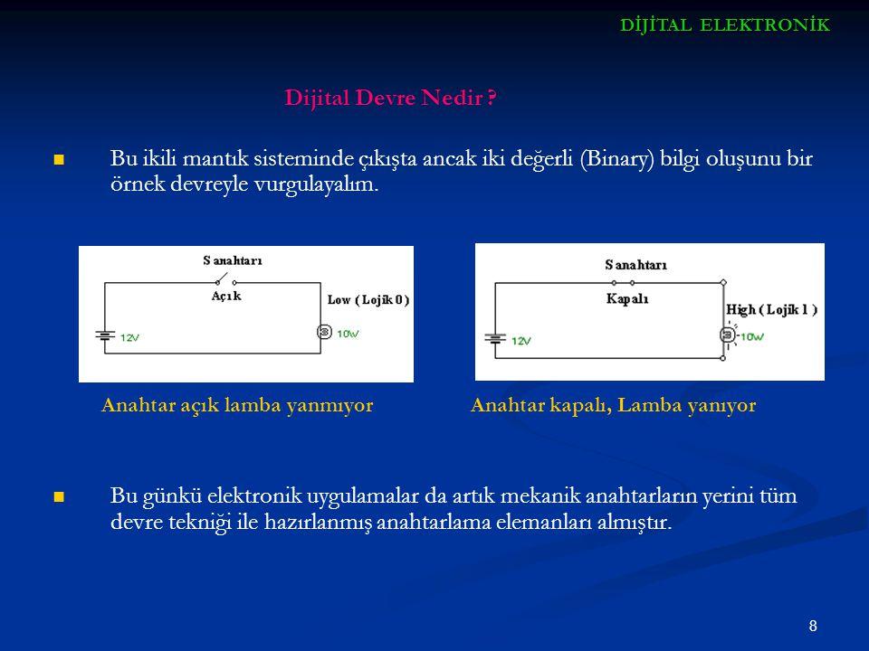 9 Dijital Devre Nedir .