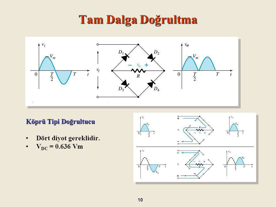 Tam Dalga Doğrultma 11 Orta Uçlu Transformatörlü Doğrultucu Orta uçlu transformatör ve İki diyot gereklidir.