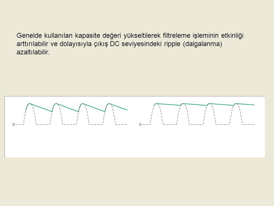 Kırpıcı Devreler 17 Kırpıcı devre uygulamalarında, giriş işaretinin belirli bir seviyesi kırpılarak çıkışa aktarılmaz.