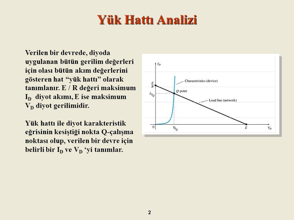 Seri Diyot Devre Yapıları Sabitler Silikon Diyot V D =.7V Germanyum Diyot: V D =.3V Analiz V D =.7V (veya V D = E eğer E <.7V) V R = E – V D I D = I R = I T = V R / R 3 İleri Öngerilimleme