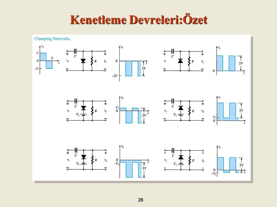 Gerilim Katlayıcı Devreler: x 2 27 Bu yarım dalga gerilim katlayıcı devresinin çıkış gerilimi aşağıdaki gibi hesaplanabilir: V out = V C2 = 2V m