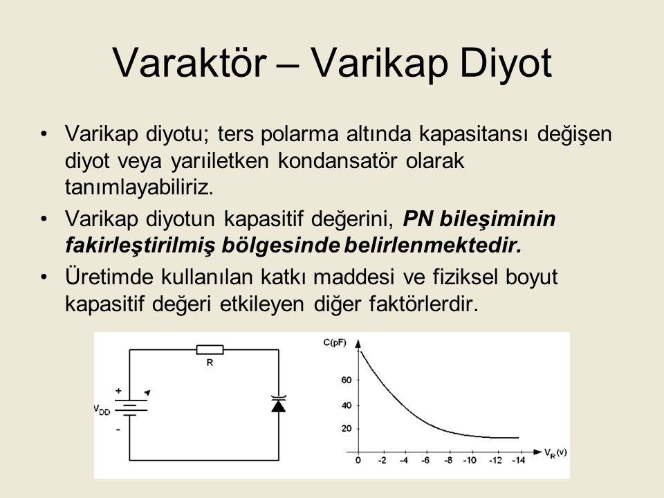 Varaktör – Varikap Diyot Kapasitif etkinin nasıl oluştuğu aşağıdaki şekil yardımıyla görselleştirilmiştir.