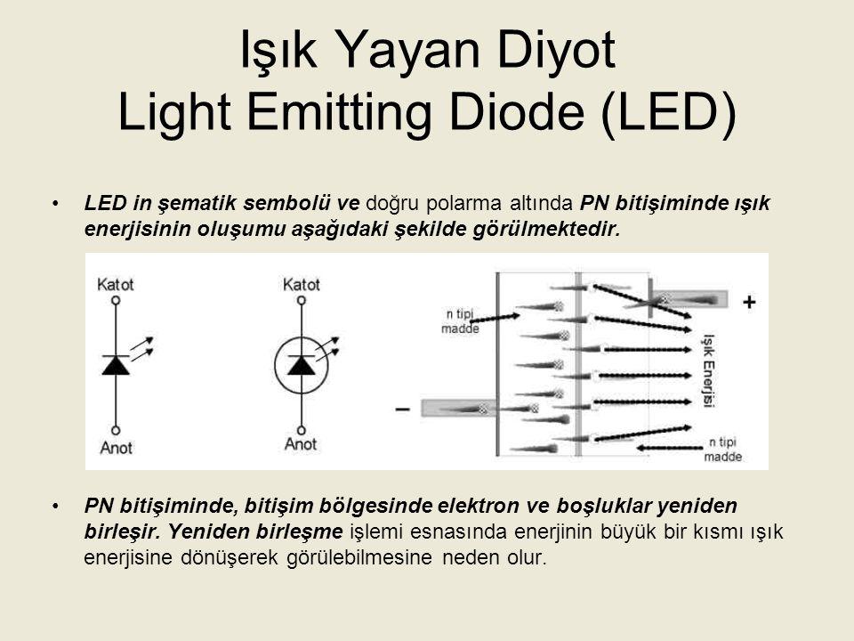 Işık Yayan Diyot Light Emitting Diode (LED) Yarıiletken malzemeye elektrik enerjisi uygulanarak ışık enerjisi elde edilebilir.