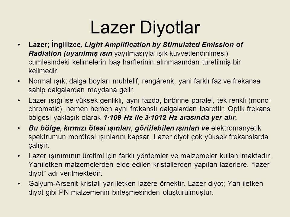 Lazer Diyotlar Birleşim yüzeyinde, P tarafına pozitif gerilim, N tarafına ise negatif gerilim verildiği zaman elektronlar N malzemesinden P malzemesine geçerken enerjilerini kaybeder ve foton yayarlar.