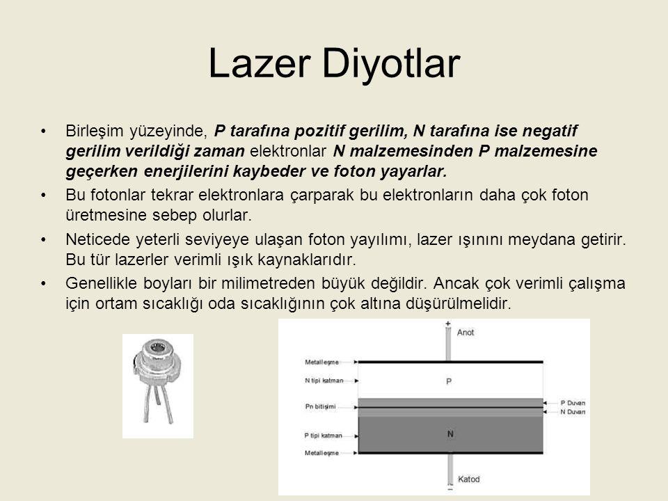 Lazer Işınının Özellikleri Lazer ışınının en büyük özelliği, dağılmaması ve yön verilebilmesidir.