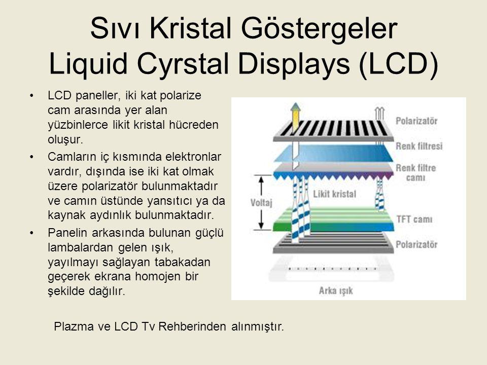 Sıvı Kristal Göstergeler Liquid Cyrstal Displays (LCD) LCD'yi oluşturan katmanlar: (A) yansıtıcı ayna.
