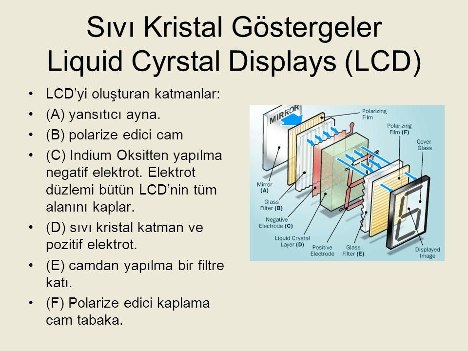 Sıvı Kristal Göstergeler Liquid Cyrstal Displays (LCD) Işık daha sonra TFT (Thin Film Transistor ) adı verilen ince film transistor tabakasından ve arkasından da her likit kristal hücresine iletilen elektrik miktarını ayarlayan renk filtrelerinden geçer.