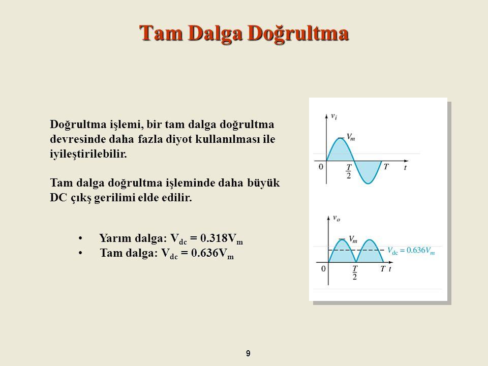 Tam Dalga Doğrultma 10 Köprü Tipi Doğrultucu Dört diyot gereklidir. V DC = 0.636 Vm