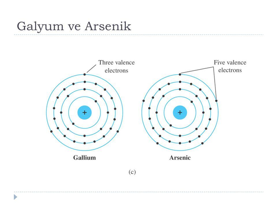 Galyum ve Arsenik