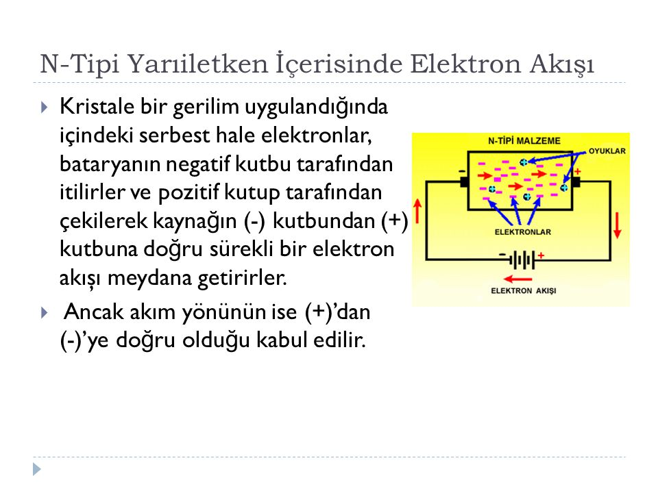 N-Tipi Yarıiletken İçerisinde Elektron Akışı  Kristale bir gerilim uygulandı ğ ında içindeki serbest hale elektronlar, bataryanın negatif kutbu tarafından itilirler ve pozitif kutup tarafından çekilerek kayna ğ ın (-) kutbundan (+) kutbuna do ğ ru sürekli bir elektron akışı meydana getirirler.
