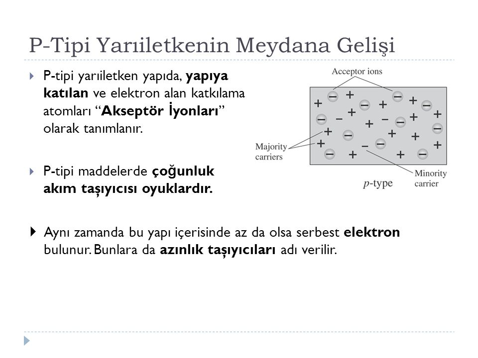 P-Tipi Yarıiletkenin Meydana Gelişi  P-tipi yarıiletken yapıda, yapıya katılan ve elektron alan katkılama atomları Akseptör İ yonları olarak tanımlanır.