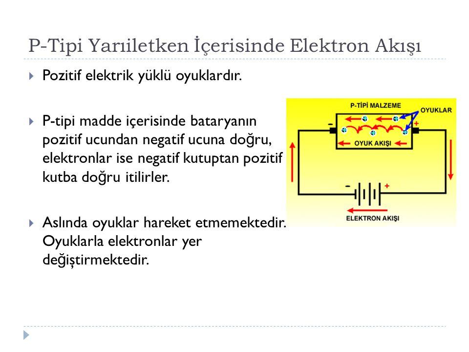 P-Tipi Yarıiletken İçerisinde Elektron Akışı  Pozitif elektrik yüklü oyuklardır.