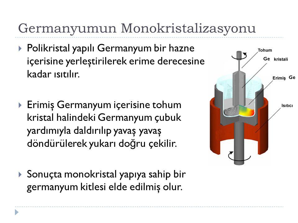 Germanyumun Monokristalizasyonu  Polikristal yapılı Germanyum bir hazne içerisine yerleştirilerek erime derecesine kadar ısıtılır.  Erimiş Germanyum