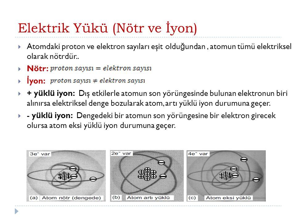 Elektrik Yükü (Nötr ve İyon)  Atomdaki proton ve elektron sayıları eşit oldu ğ undan, atomun tümü elektriksel olarak nötrdür..  Nötr:  İ yon:  + y