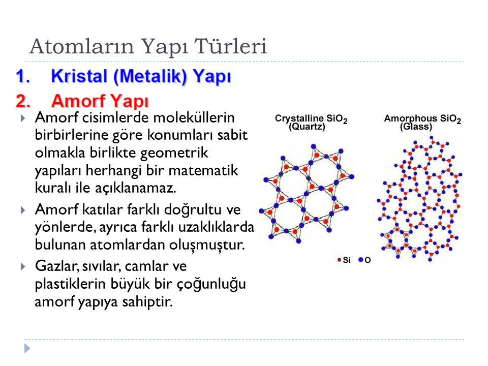  Amorf cisimlerde moleküllerin birbirlerine göre konumları sabit olmakla birlikte geometrik yapıları herhangi bir matematik kuralı ile açıklanamaz. 