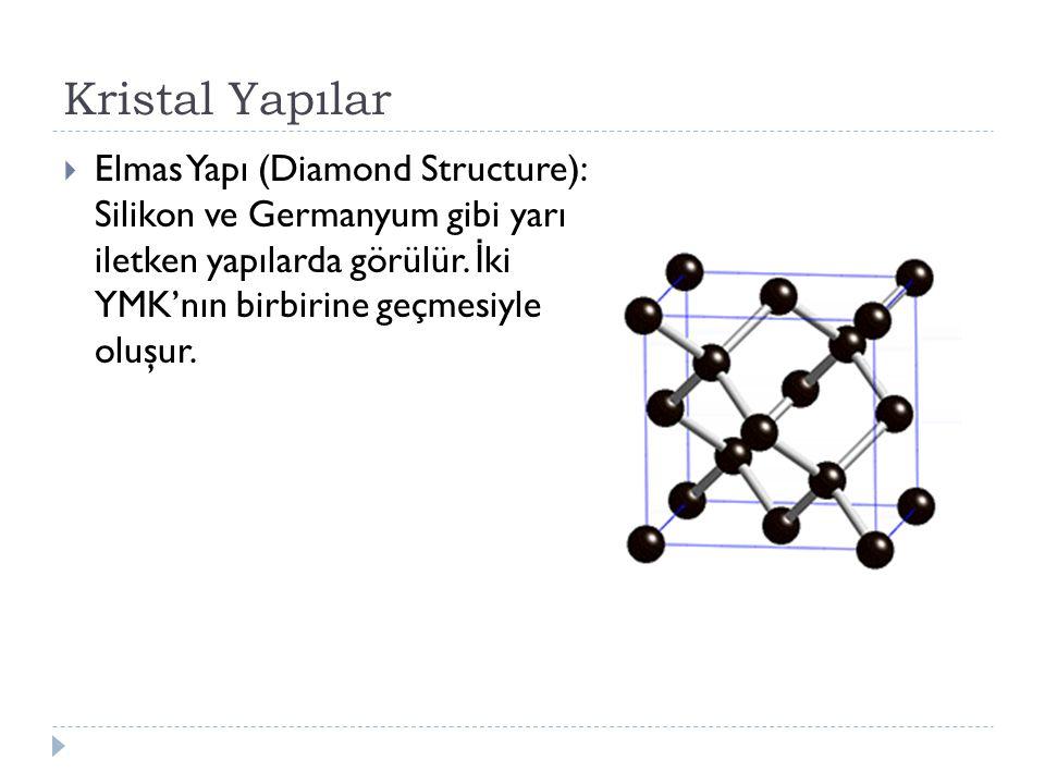 Kristal Yapılar  Elmas Yapı (Diamond Structure): Silikon ve Germanyum gibi yarı iletken yapılarda görülür. İ ki YMK'nın birbirine geçmesiyle oluşur.