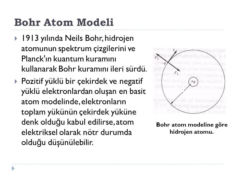 Bohr Atom Modeli  1913 yılında Neils Bohr, hidrojen atomunun spektrum çizgilerini ve Planck'ın kuantum kuramını kullanarak Bohr kuramını ileri sürdü.
