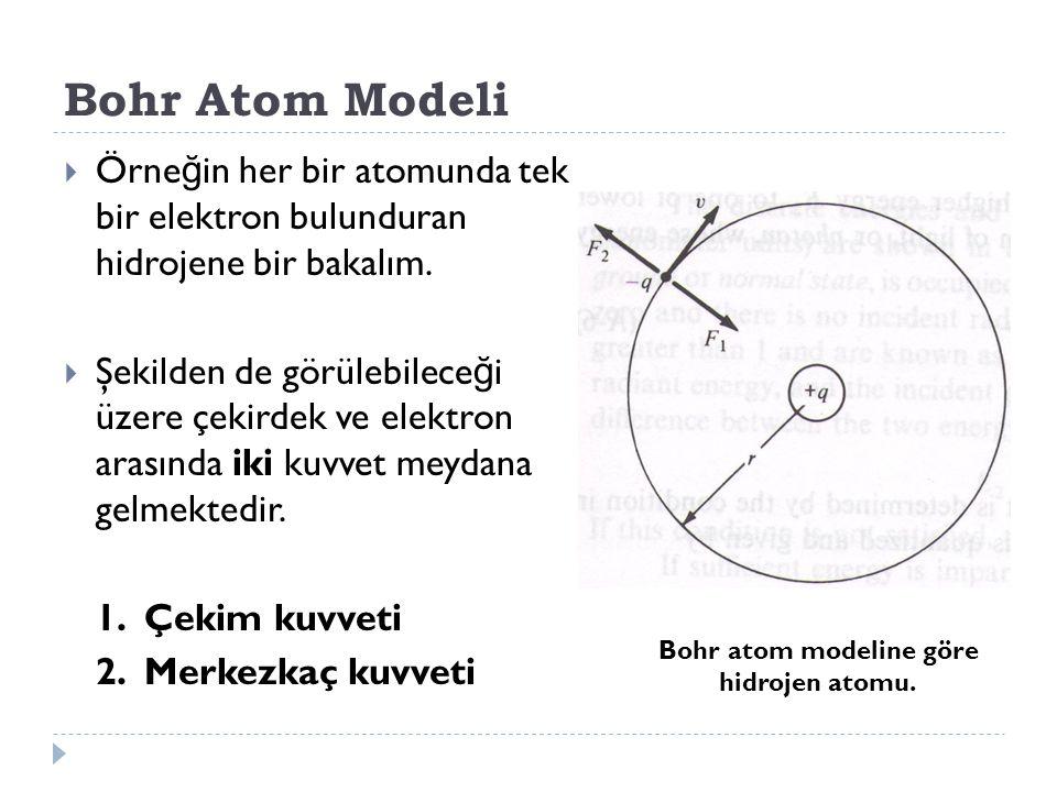 Bohr Atom Modeli  Örne ğ in her bir atomunda tek bir elektron bulunduran hidrojene bir bakalım.  Şekilden de görülebilece ğ i üzere çekirdek ve elek