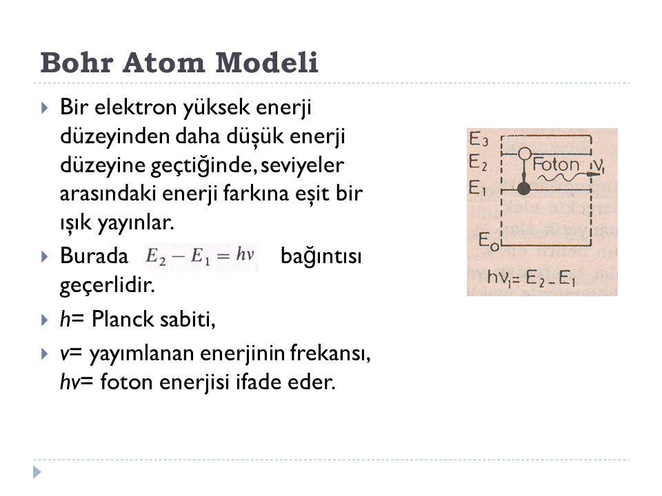 Bohr Atom Modeli  Bir elektron yüksek enerji düzeyinden daha düşük enerji düzeyine geçti ğ inde, seviyeler arasındaki enerji farkına eşit bir ışık ya