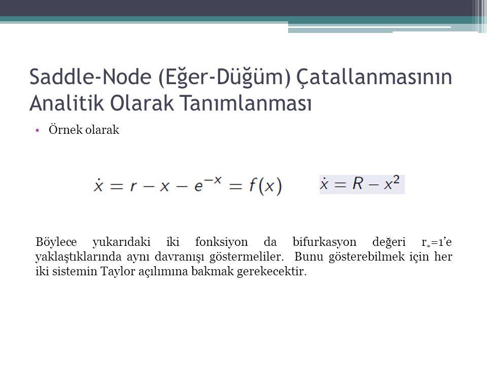 Saddle-Node (Eğer-Düğüm) Çatallanmasının Analitik Olarak Tanımlanması Örnek olarak Böylece yukarıdaki iki fonksiyon da bifurkasyon değeri r * =1'e yak