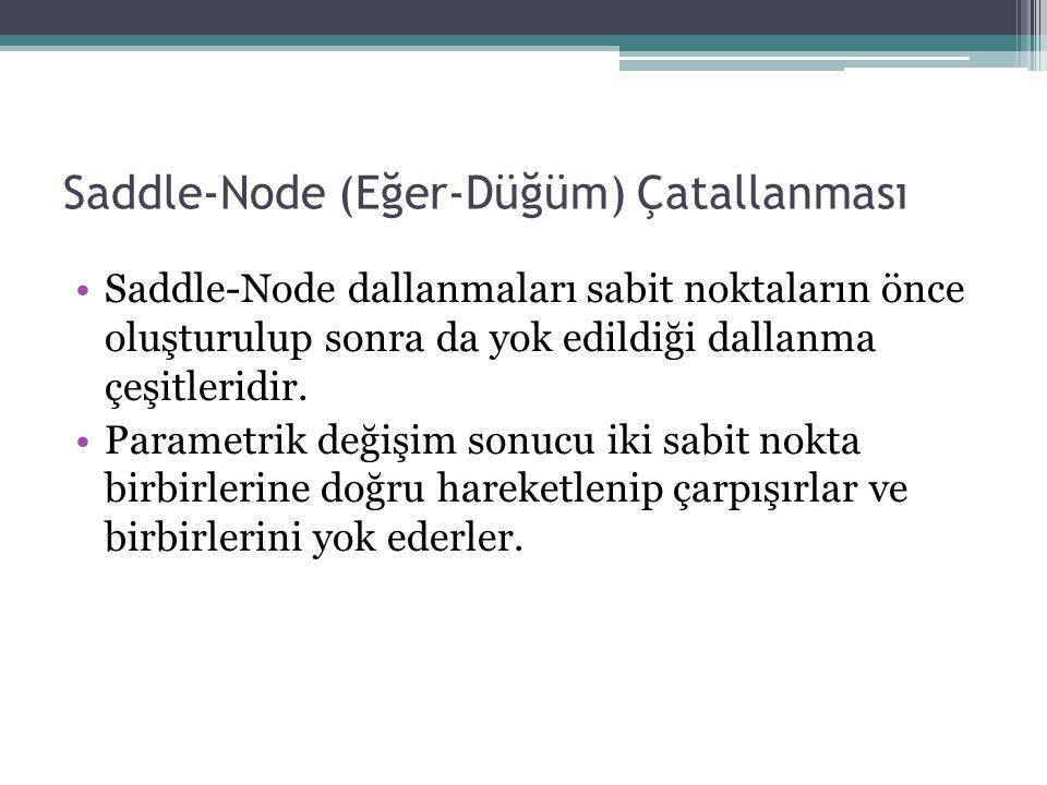 Saddle-Node (Eğer-Düğüm) Çatallanması Aşağıdaki gibi birinci dereceden bir sistemde r parametresinin pozitif, negatif ya da sıfır olması sistemin kararlılık noktaları üzerindeki etkisi şekildeki gibi olacaktır.