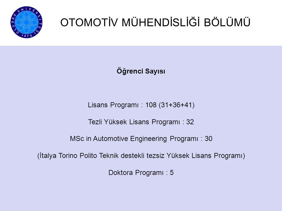 Öğrenci Sayısı Lisans Programı : 108 (31+36+41) Tezli Yüksek Lisans Programı : 32 MSc in Automotive Engineering Programı : 30 (İtalya Torino Polito Te