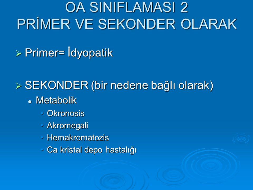 OA SINIFLAMASI 2 PRİMER VE SEKONDER OLARAK  Primer= İdyopatik  SEKONDER (bir nedene bağlı olarak) Metabolik Metabolik OkronosisOkronosis AkromegaliA