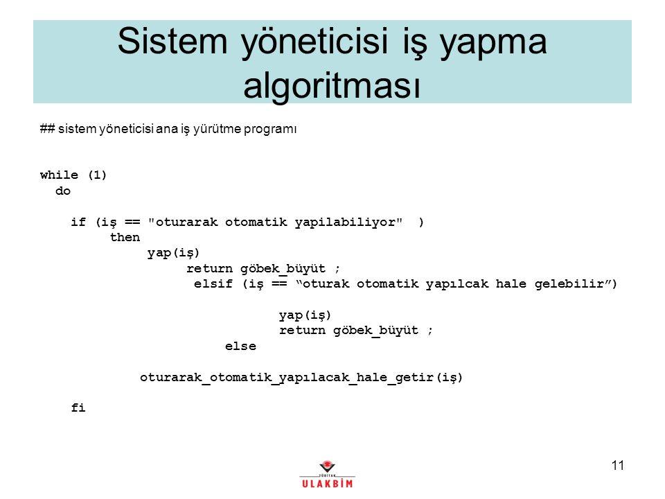 11 Sistem yöneticisi iş yapma algoritması ## sistem yöneticisi ana iş yürütme programı while (1) do if (iş == oturarak otomatik yapilabiliyor ) then yap(iş) return göbek_büyüt ; elsif (iş == oturak otomatik yapılcak hale gelebilir ) yap(iş) return göbek_büyüt ; else oturarak_otomatik_yapılacak_hale_getir(iş) fi