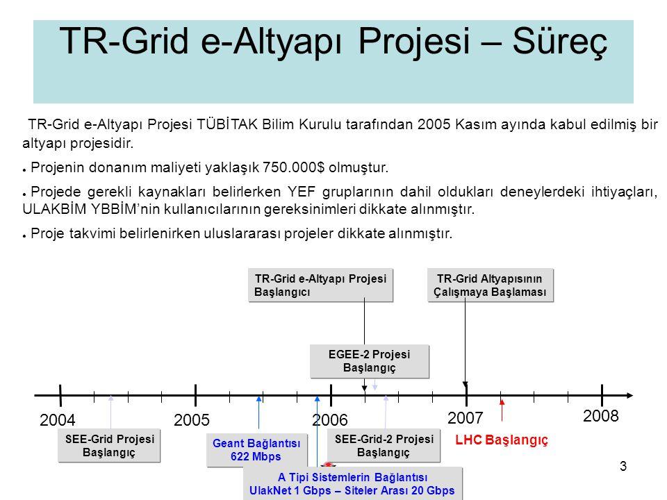3 TR-Grid e-Altyapı Projesi TÜBİTAK Bilim Kurulu tarafından 2005 Kasım ayında kabul edilmiş bir altyapı projesidir.