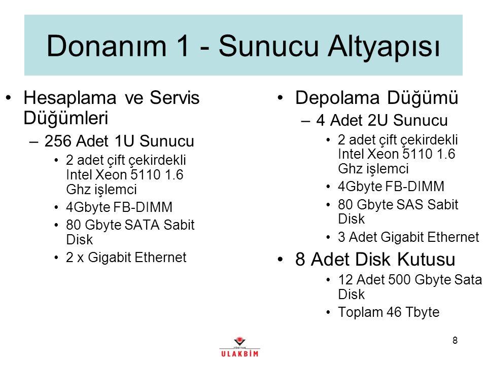 8 Donanım 1 - Sunucu Altyapısı Hesaplama ve Servis Düğümleri –256 Adet 1U Sunucu 2 adet çift çekirdekli Intel Xeon 5110 1.6 Ghz işlemci 4Gbyte FB-DIMM 80 Gbyte SATA Sabit Disk 2 x Gigabit Ethernet Depolama Düğümü –4 Adet 2U Sunucu 2 adet çift çekirdekli Intel Xeon 5110 1.6 Ghz işlemci 4Gbyte FB-DIMM 80 Gbyte SAS Sabit Disk 3 Adet Gigabit Ethernet 8 Adet Disk Kutusu 12 Adet 500 Gbyte Sata Disk Toplam 46 Tbyte