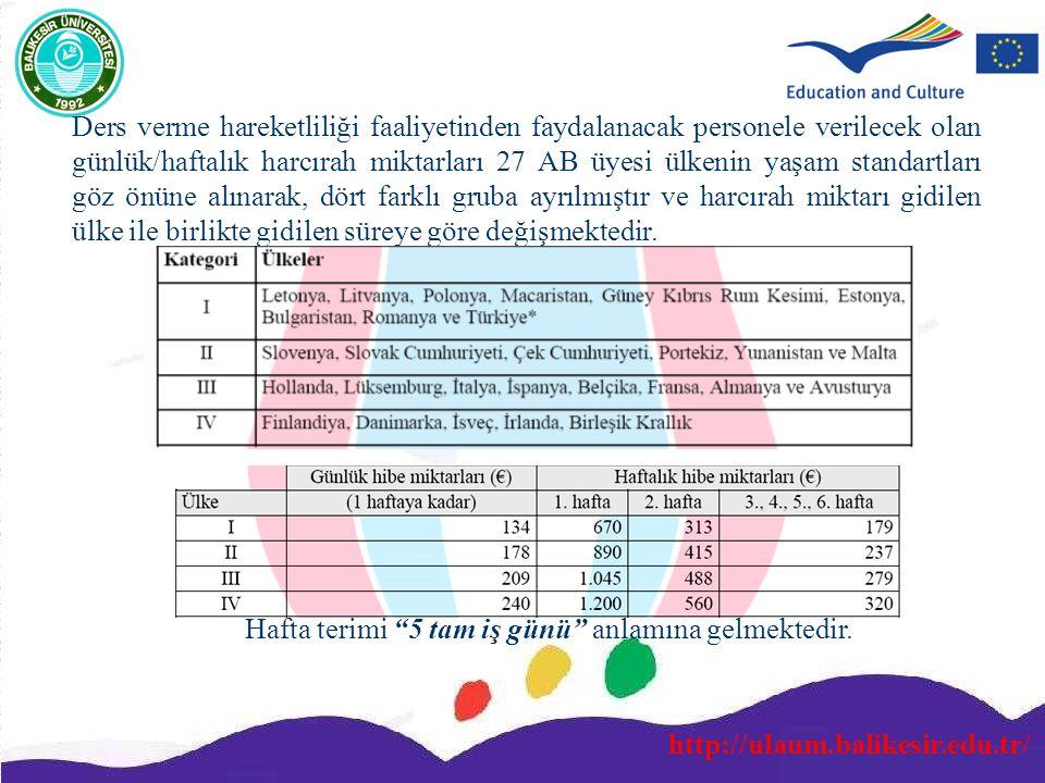 http://ulaum.balikesir.edu.tr/ Ders verme hareketliliği faaliyetinden faydalanacak personele verilecek olan günlük/haftalık harcırah miktarları 27 AB