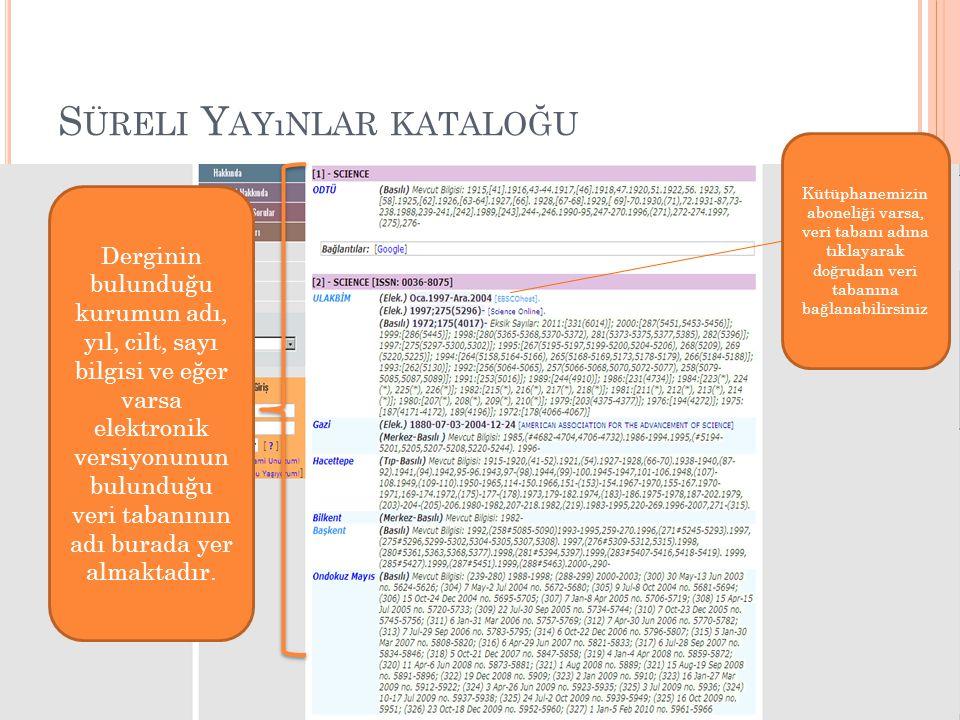 S ÜRELI Y AYıNLAR KATALOĞU Derginin bulunduğu kurumun adı, yıl, cilt, sayı bilgisi ve eğer varsa elektronik versiyonunun bulunduğu veri tabanının adı