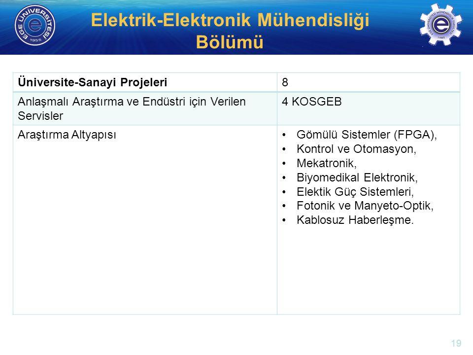 http://electronics.ege.edu.tr Elektrik-Elektronik Mühendisliği Bölümü Üniversite-Sanayi Projeleri8 Anlaşmalı Araştırma ve Endüstri için Verilen Servis