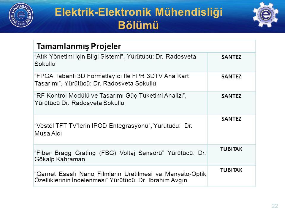 """http://electronics.ege.edu.tr Elektrik-Elektronik Mühendisliği Bölümü Tamamlanmış Projeler """"Atık Yönetimi için Bilgi Sistemi"""", Yürütücü: Dr. Radosveta"""