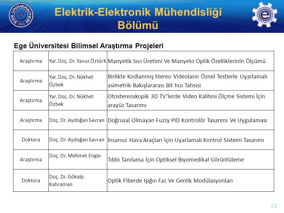 http://electronics.ege.edu.tr Elektrik-Elektronik Mühendisliği Bölümü AraştırmaYar. Doç. Dr. Yavuz Öztürk Manyetik Sıvı Üretimi Ve Manyeto Optik Özell