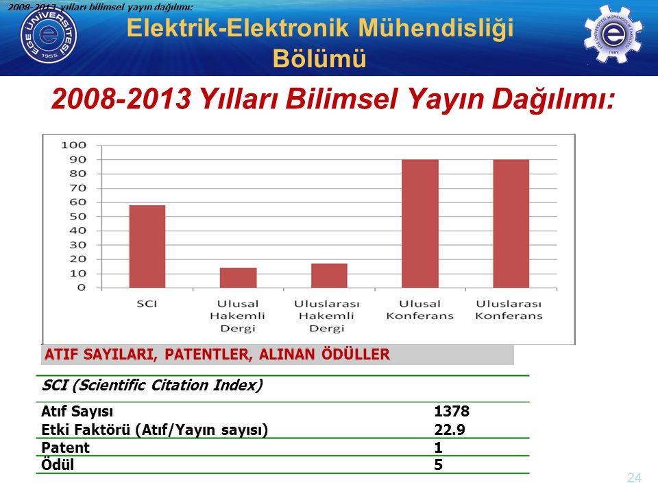 http://electronics.ege.edu.tr Elektrik-Elektronik Mühendisliği Bölümü 2008-2013 Yılları Bilimsel Yayın Dağılımı: ATIF SAYILARI, PATENTLER, ALINAN ÖDÜL