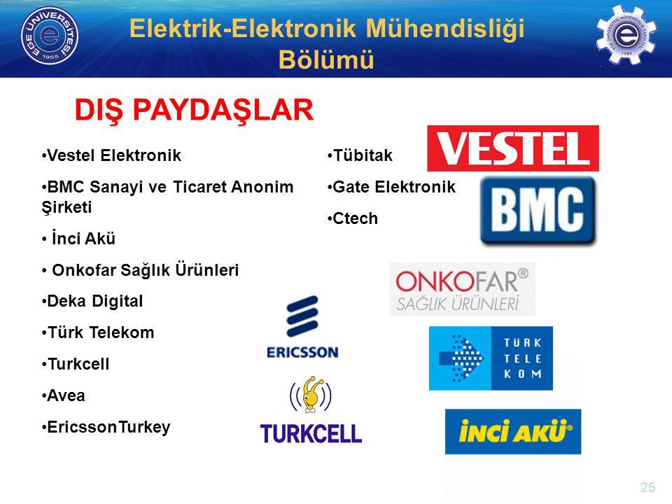 http://electronics.ege.edu.tr Elektrik-Elektronik Mühendisliği Bölümü Vestel Elektronik BMC Sanayi ve Ticaret Anonim Şirketi İnci Akü Onkofar Sağlık Ü