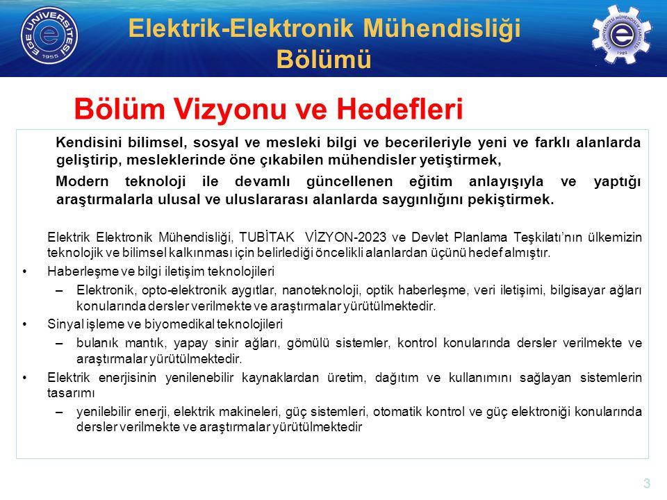 http://electronics.ege.edu.tr Elektrik-Elektronik Mühendisliği Bölümü LisansLisans Mezun Lisans üstü Lisansüstü Mezun Electrical & Electronics 43519265(YL) +20(D) 27(YL) +6(D) Toplam4358533 İstatistikler 4