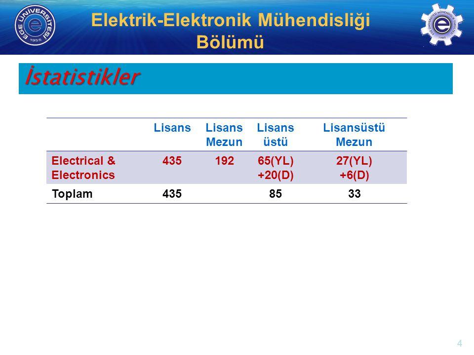 http://electronics.ege.edu.tr Elektrik-Elektronik Mühendisliği Bölümü Yrd.Doç.Dr.
