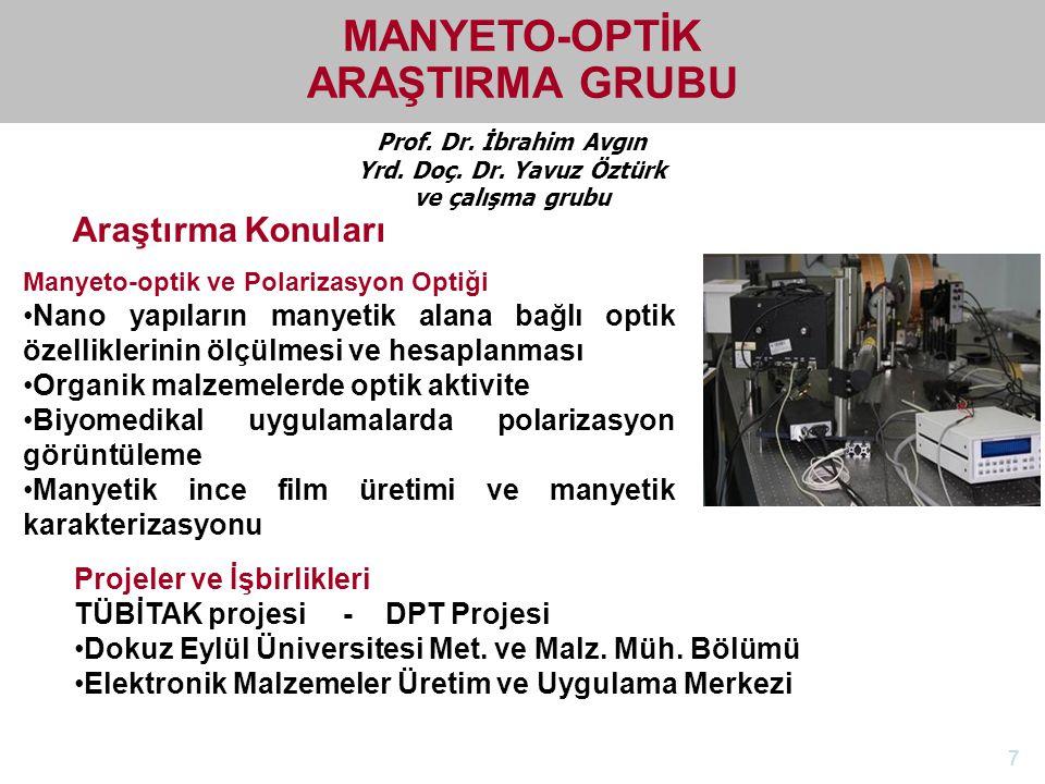 http://electronics.ege.edu.tr Elektrik-Elektronik Mühendisliği Bölümü Prof. Dr. İbrahim Avgın Yrd. Doç. Dr. Yavuz Öztürk ve çalışma grubu MANYETO-OPTİ