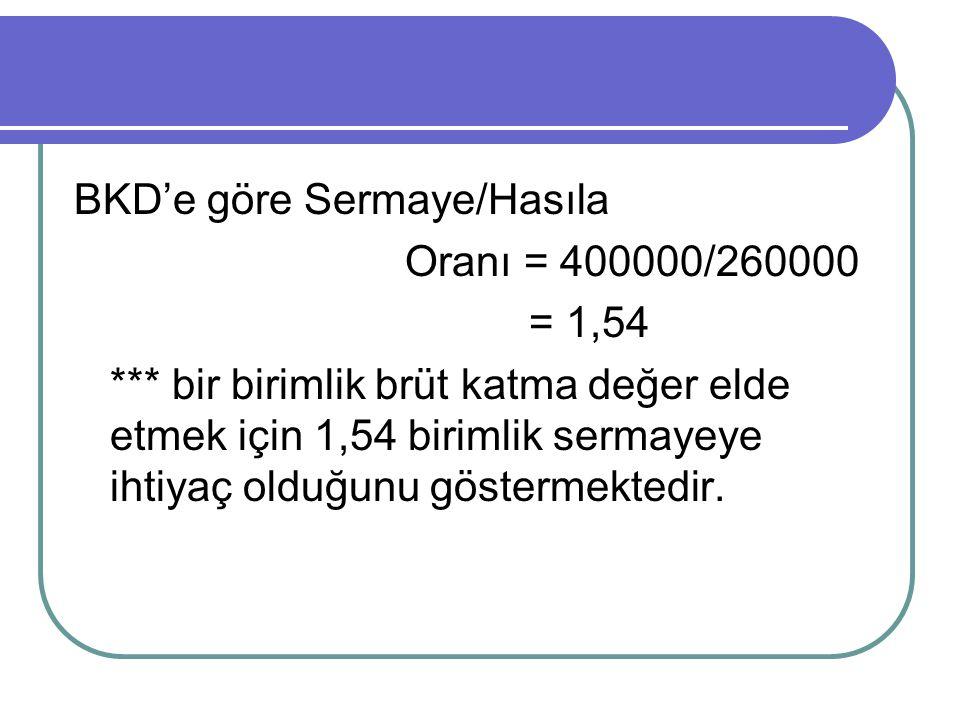 BKD'e göre Sermaye/Hasıla Oranı = 400000/260000 = 1,54 *** bir birimlik brüt katma değer elde etmek için 1,54 birimlik sermayeye ihtiyaç olduğunu göst