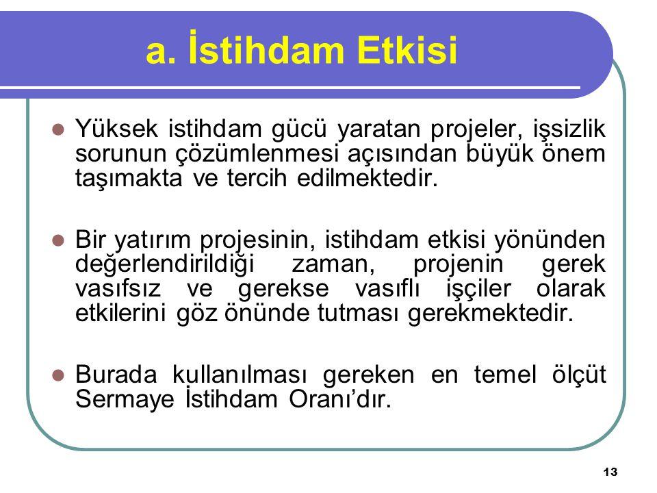 13 a. İstihdam Etkisi Yüksek istihdam gücü yaratan projeler, işsizlik sorunun çözümlenmesi açısından büyük önem taşımakta ve tercih edilmektedir. Bir
