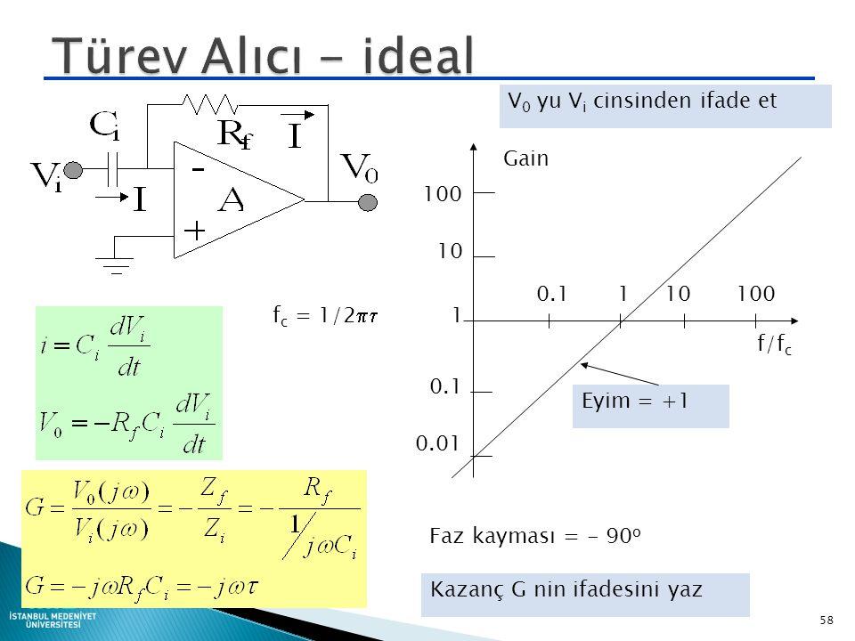 57 Gain/G H f/f c 0.1110100 0.1 0.01 Eyim = +1 1 -- Phasef/f c -3  /4 -  /2 G/G H yi f/f c ye göre çiz Fazı f/f c ye göre çiz