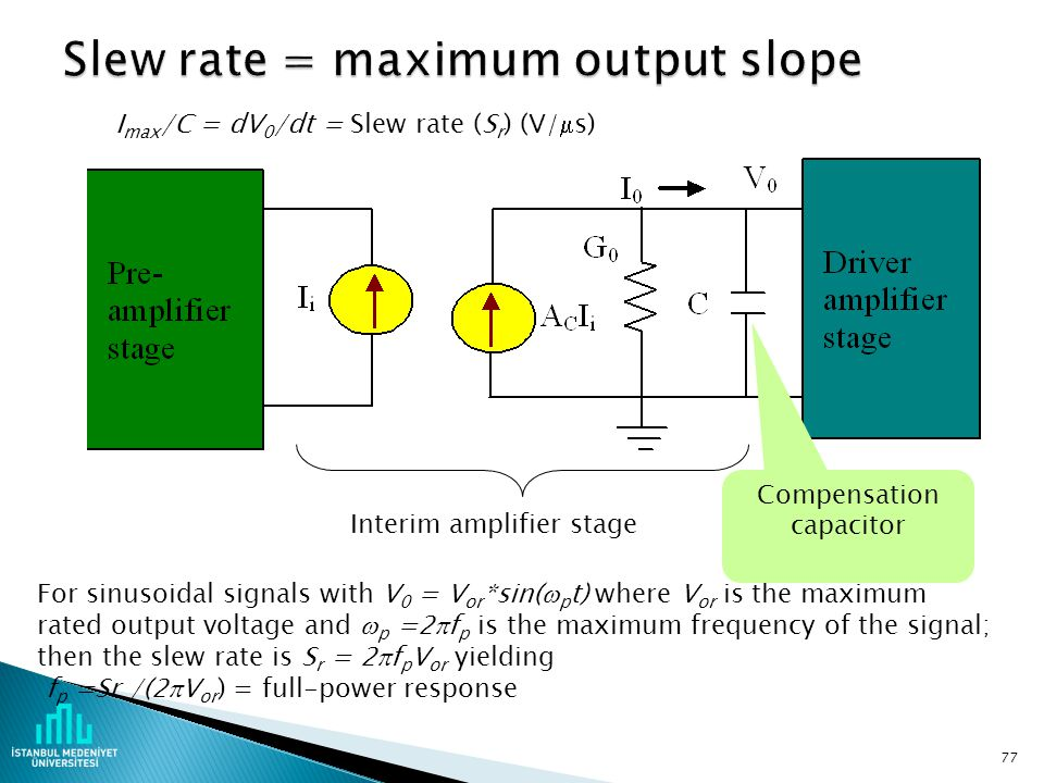 76 Figure 3.13 Op-amp frequency characteristics early op amps (such as the 709) were uncompensated, had a gain greater than 1 when the phase shift was