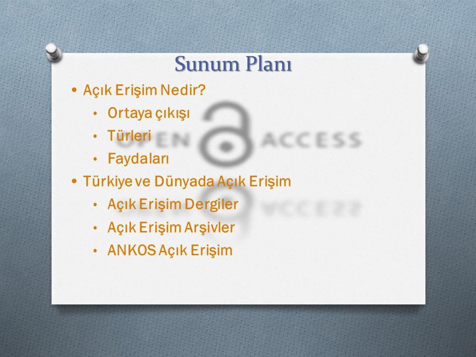 Sunum Planı Açık Erişim Nedir? Ortaya çıkışı Türleri Faydaları Türkiye ve Dünyada Açık Erişim Açık Erişim Dergiler Açık Erişim Arşivler ANKOS Açık Eri
