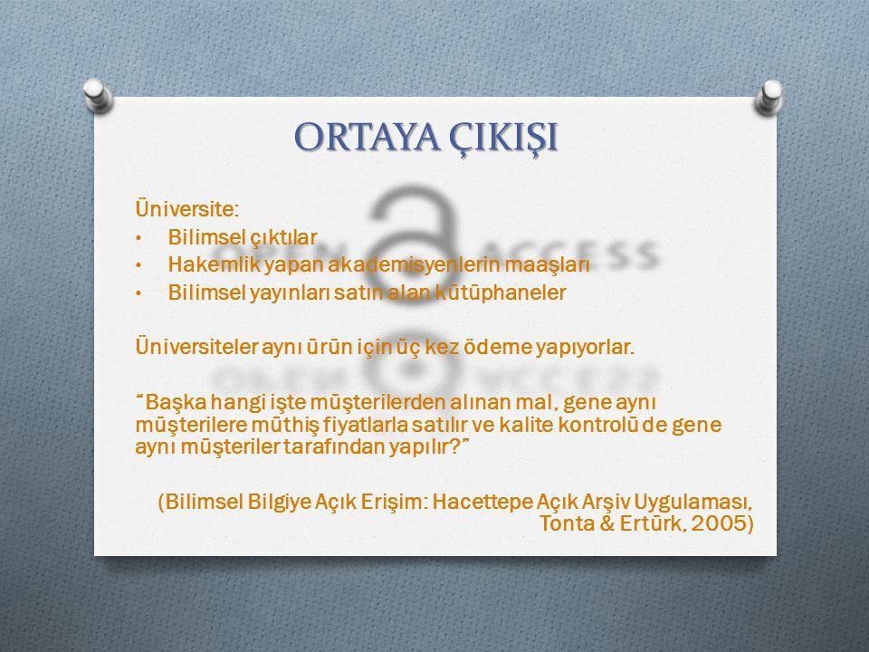 TÜRLERİ 1) Altın Yol (Gold OA Publishing) 2) Yeşil Yol (Green OA Self Archiving) DSpace (Budapeşte Açık Erişim İnisiyatifi, 2002)