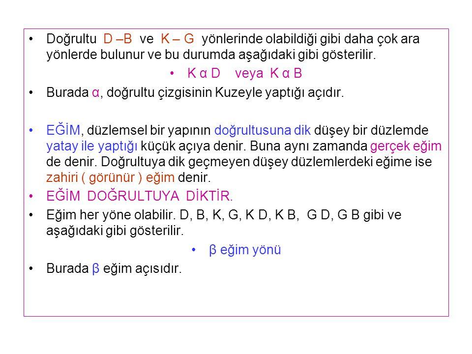 Doğrultu D –B ve K – G yönlerinde olabildiği gibi daha çok ara yönlerde bulunur ve bu durumda aşağıdaki gibi gösterilir.