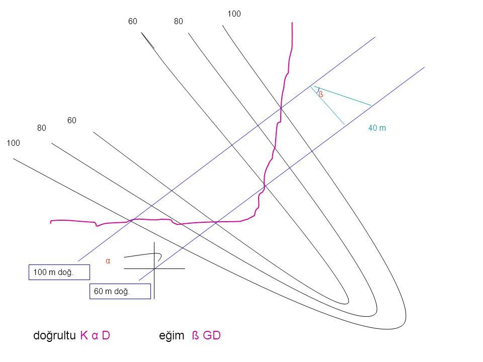 100 80 60 100 m doğ. 60 m doğ. doğrultu K α D 40 m ß eğim ß GD α