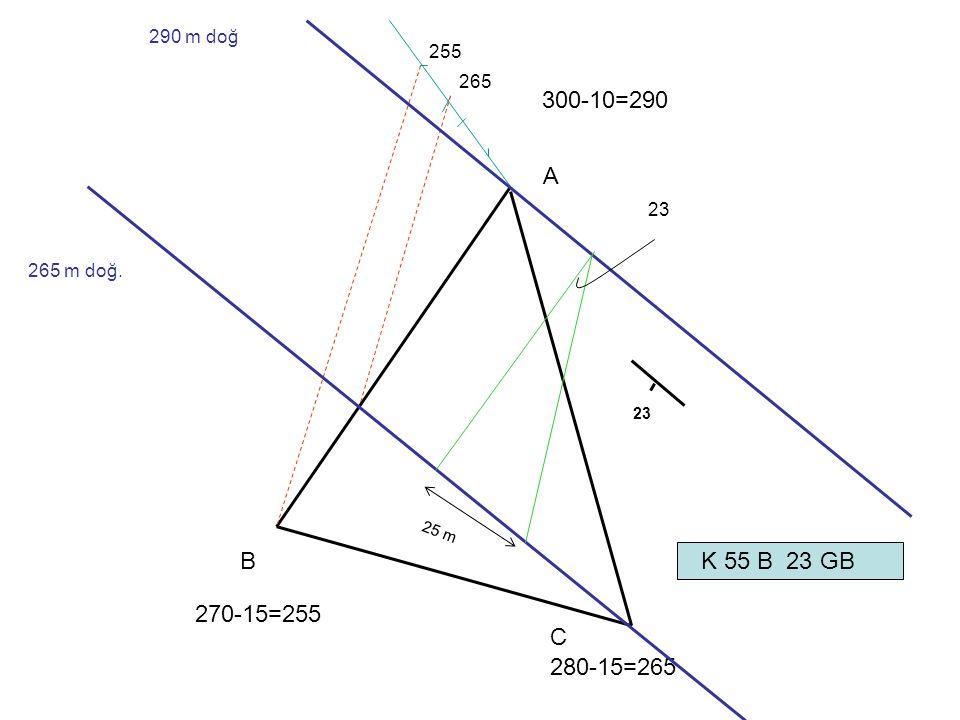 300-10=290 B C 270-15=255 280-15=265 A 265 m doğ. 290 m doğ 255 265 25 m 23 K 55 B 23 GB